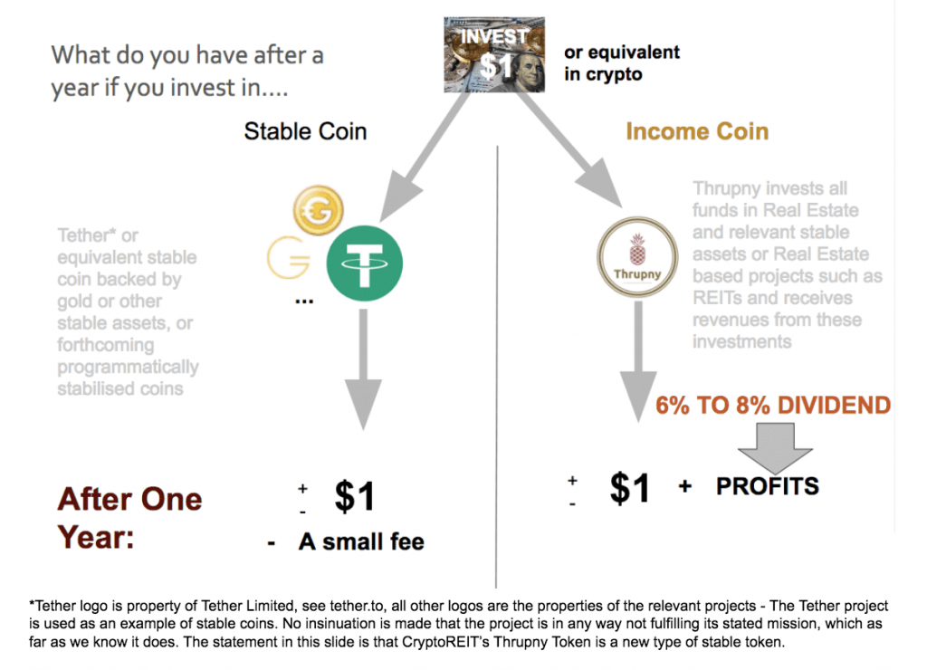 What is an Income Coin